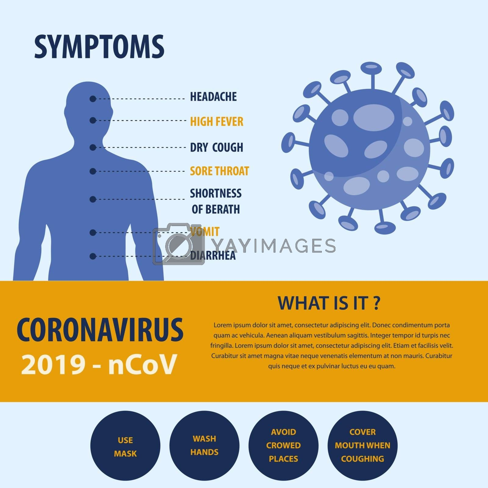 Infographic elements  of the new coronavirus. Covid-19 prevention and symptoms. Vector