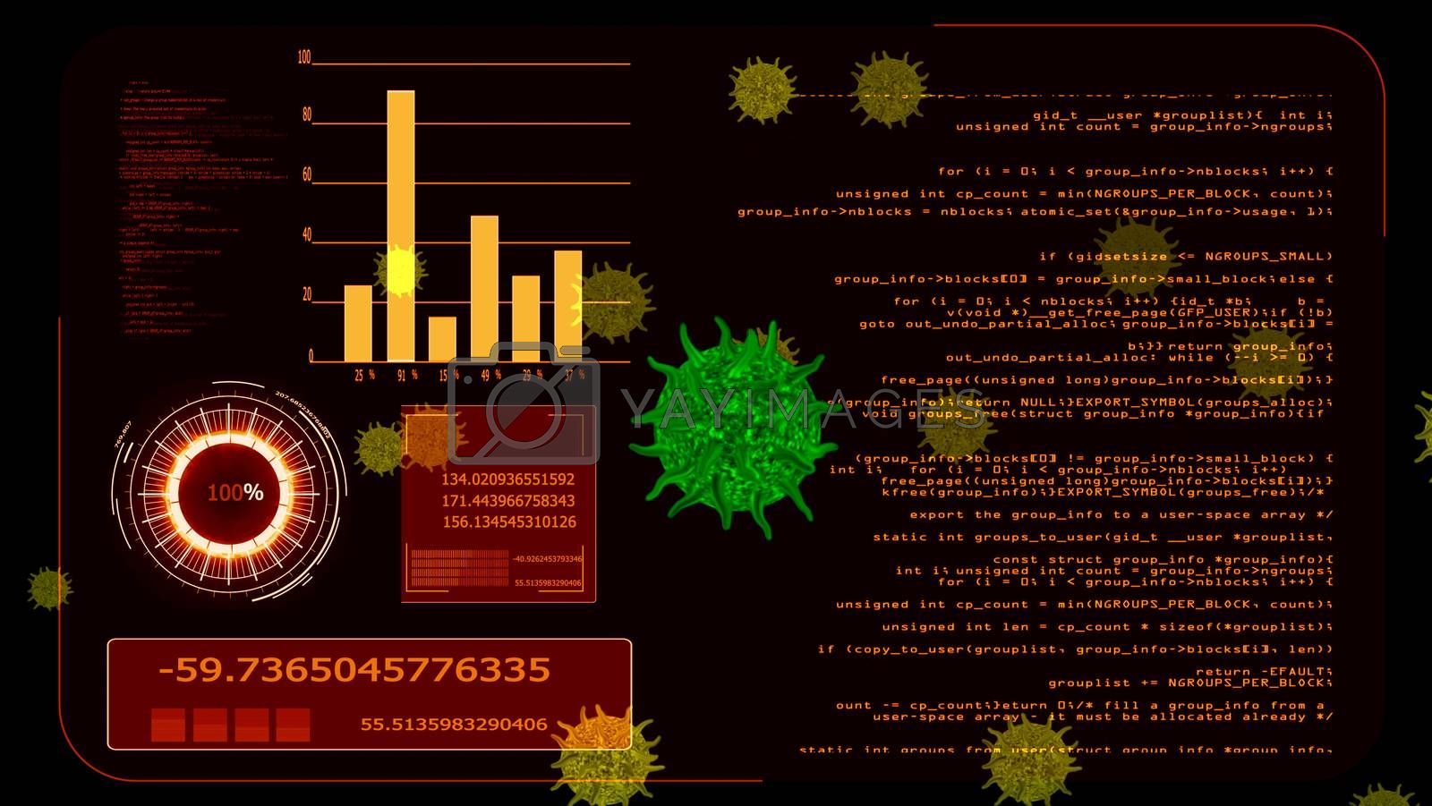 green virus covid 19 digital graph analysis to find vaccine and medicine and another yellow virus on red monitor screen
