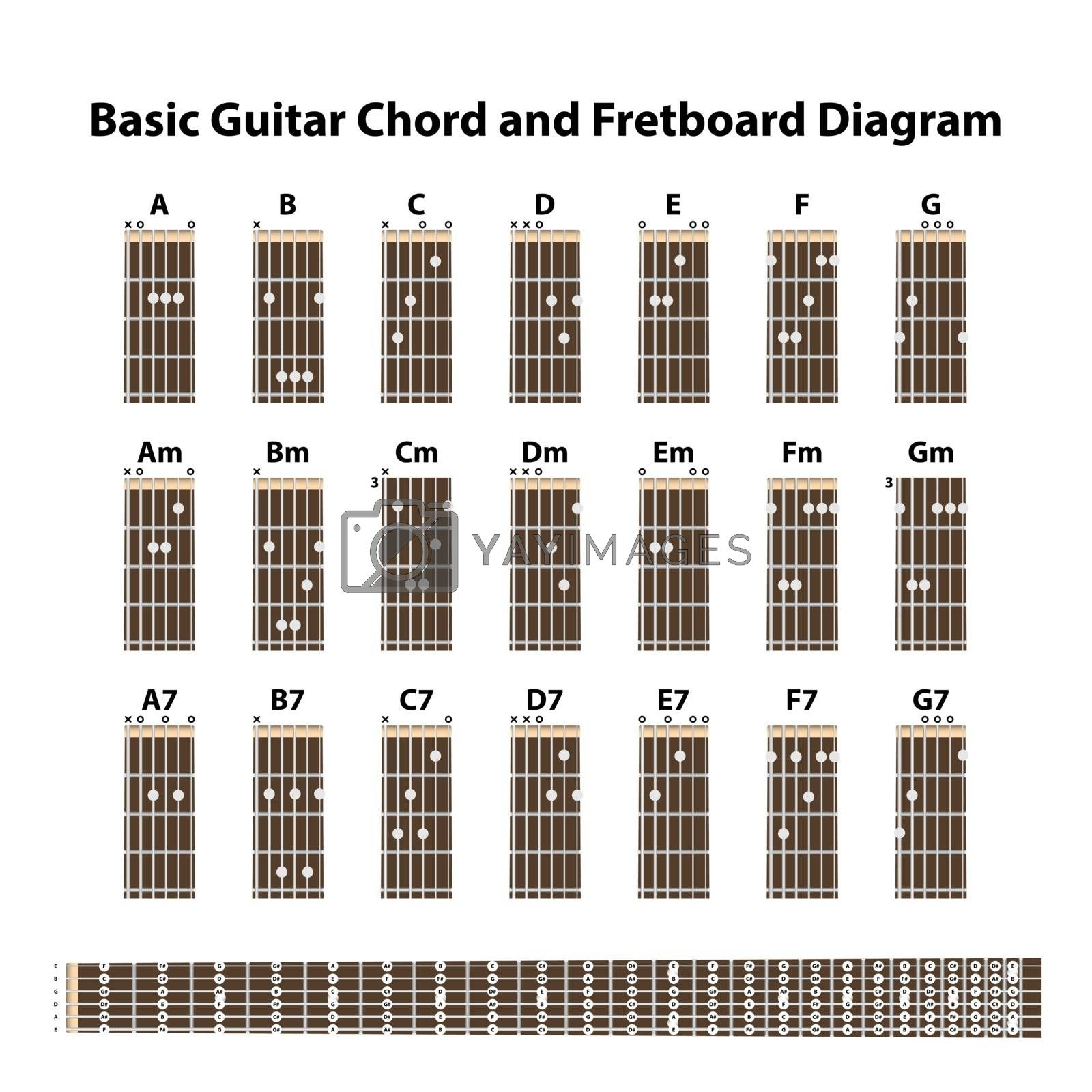 Basic Guitar chord and fretboard diagram, vector illustration