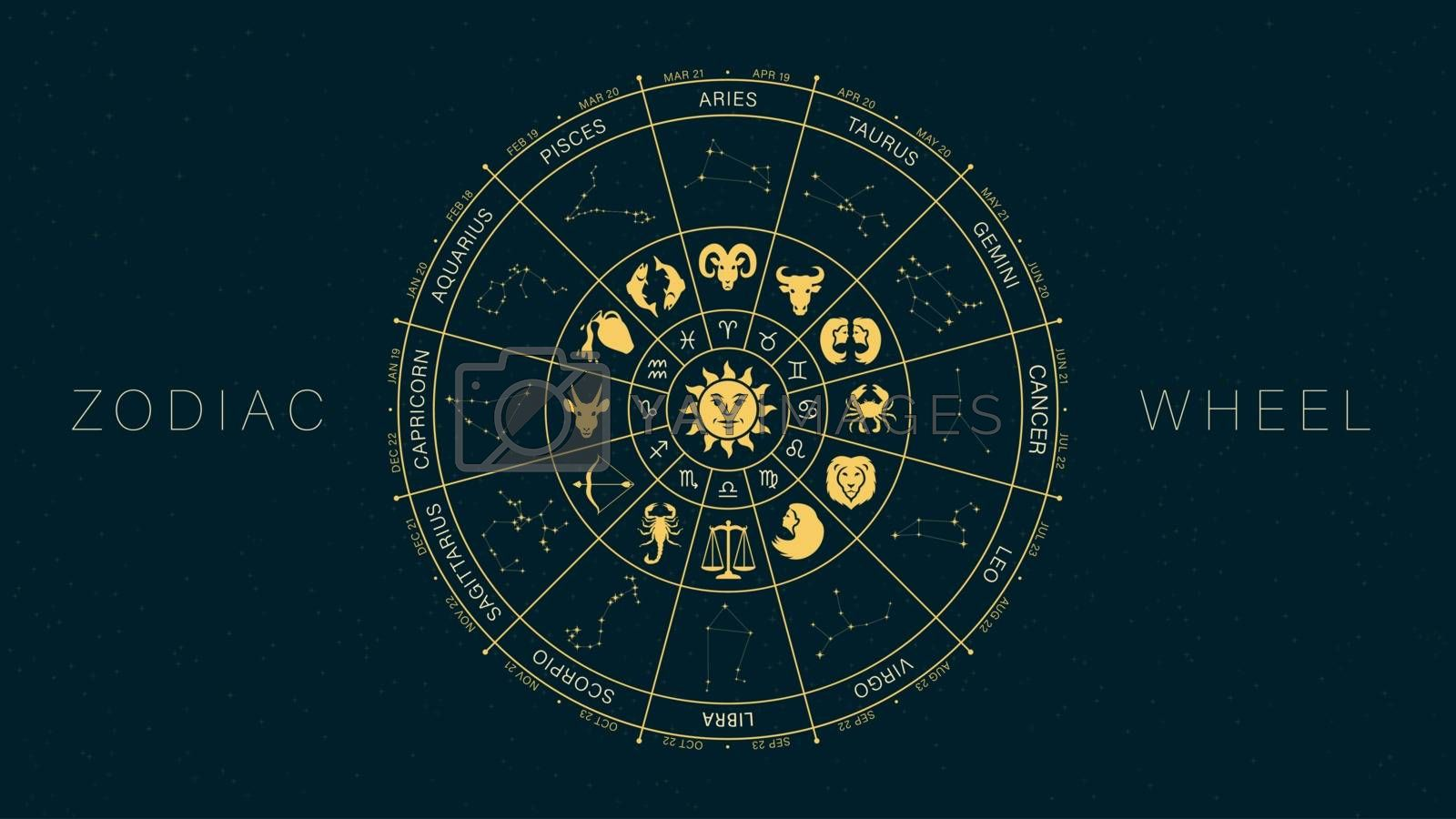 Detailed flat vector illustration of a Zodiac Wheel on top of a dim star background. Signs, icons, constellations and dates.