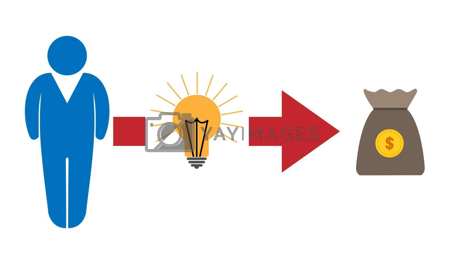 idea of getting money. Silhouette of a man, a light bulb and a bag of money
