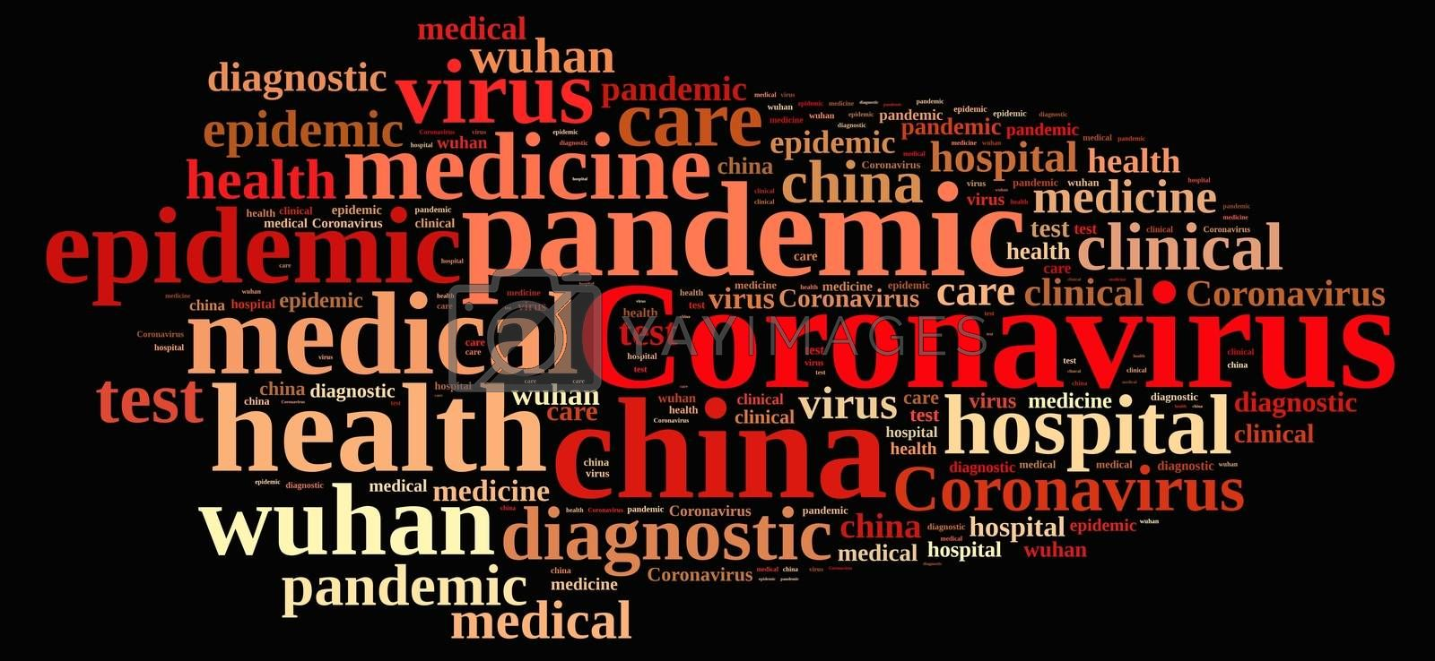 Wuhan coronavirus concept in word tag cloud on white background.