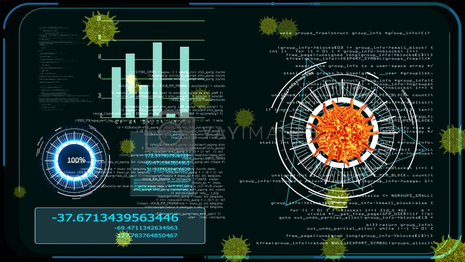 virus covid 19 mutation digital graph analysis to find vaccine and medicine on monitor