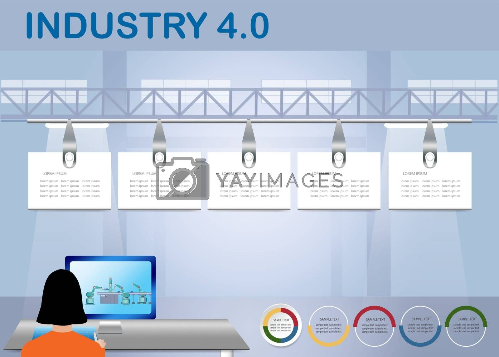 Royalty free image of Industry 4.0 smart factory control concept with five blank label by Frank11