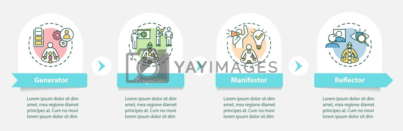Human design classification vector infographic template. Individuality types presentation design elements. Data visualization with 4 steps. Process timeline chart. Workflow layout with linear icons
