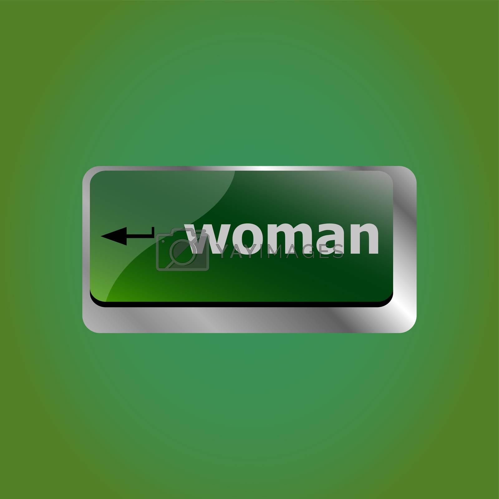 woman words on computer pc keyboard keys