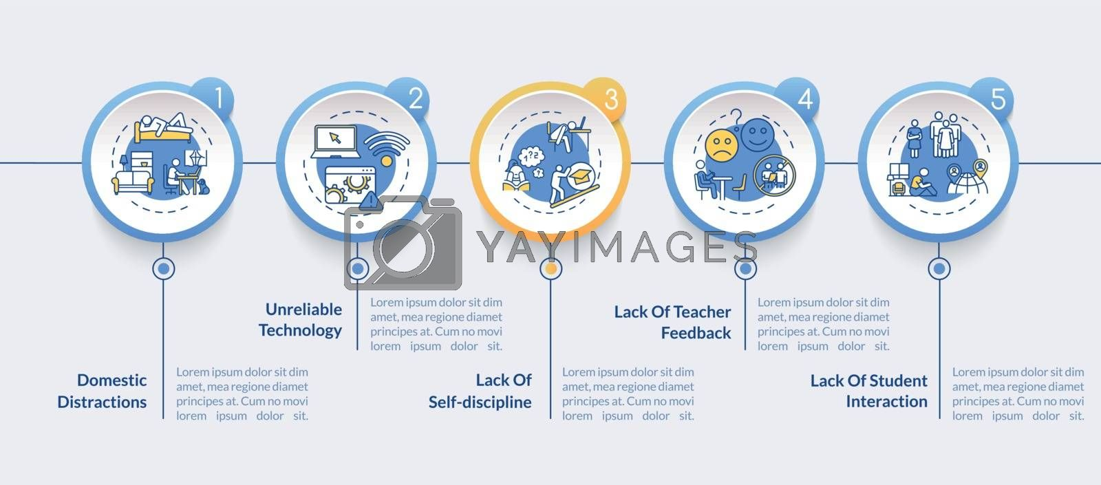 Distance learning disadvantages vector infographic template. Elearning presentation design elements. Data visualization with 5 steps. Process timeline chart. Workflow layout with linear icons