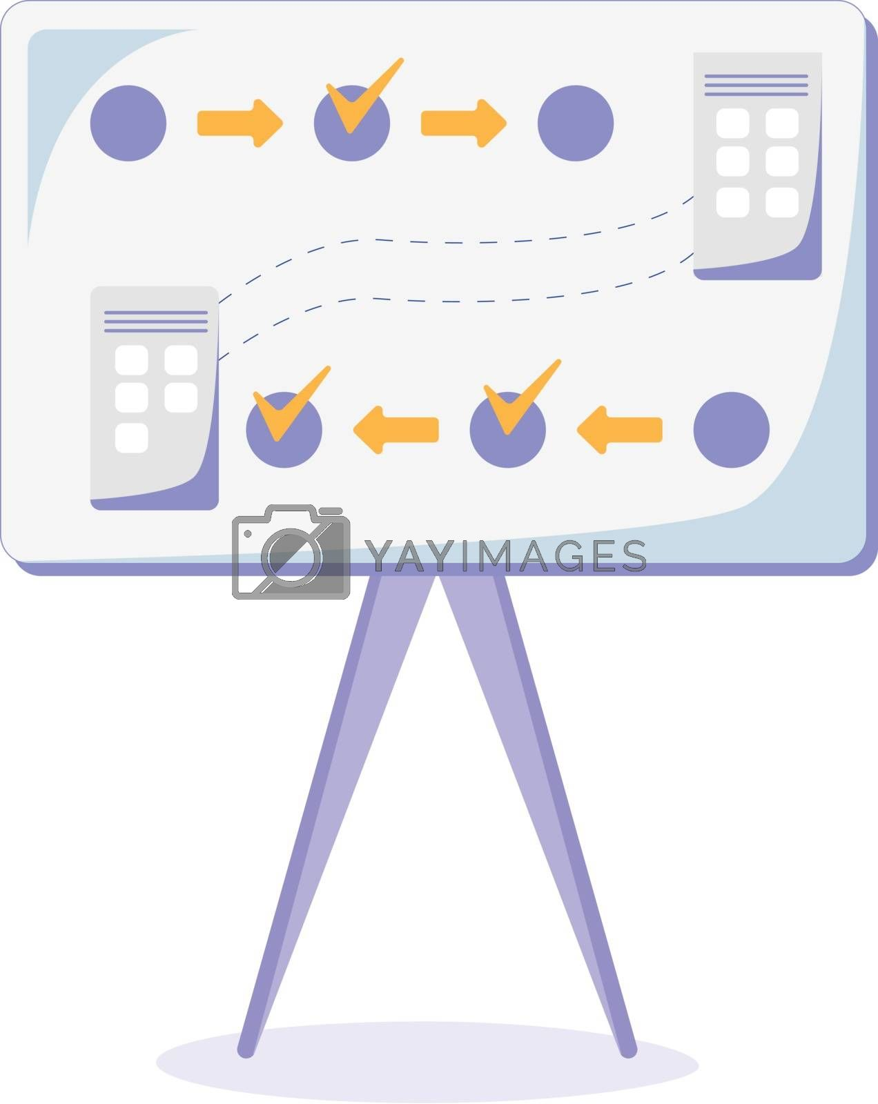 Whiteboard with plan flat color vector object. Business strategy scheme. Process flow for marketing. Brainstorming and briefing isolated cartoon illustration for web graphic design and animation