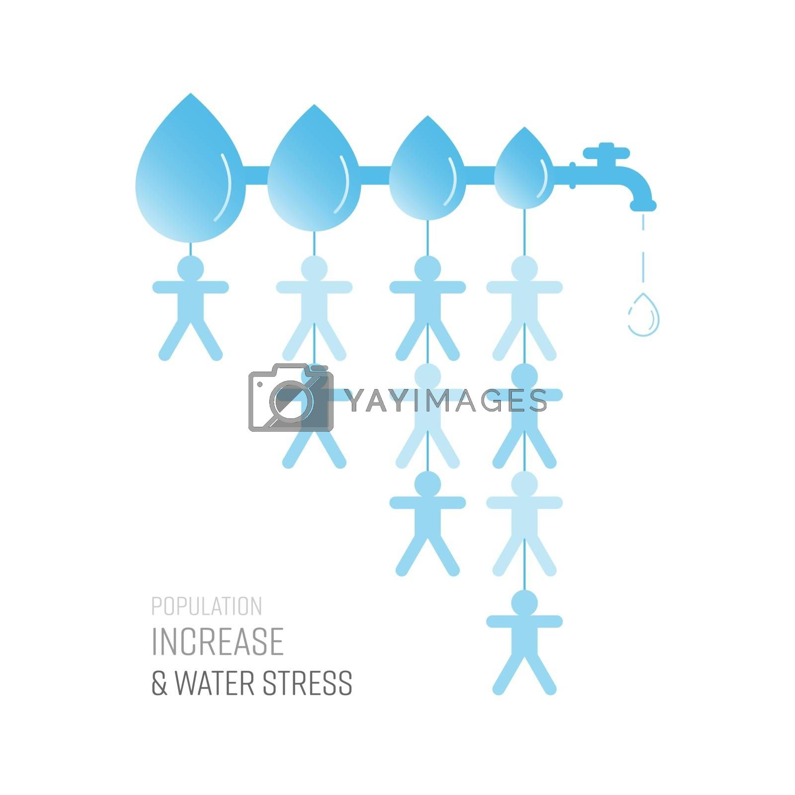 Relation between population increase & water stress. Water drops become smaller on tap water, human paper cut mobiles as a gimmick of population growth. Vector illustration outline flat design style.