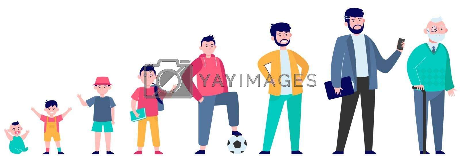 Cartoon man in different age flat vector illustration. Male character growth cycle from child to old person set. Generation and life evolution concept