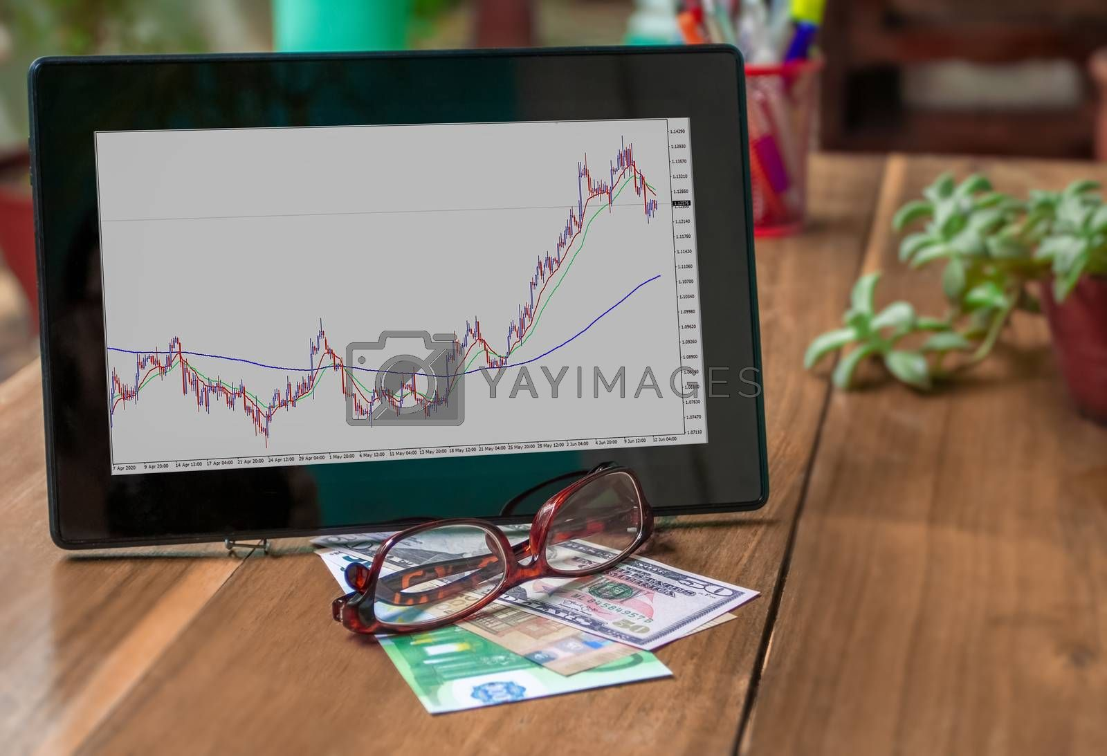 A tablet with a Japanese candle chart on its screen on a table, along with some bills, and a pair of glasses.