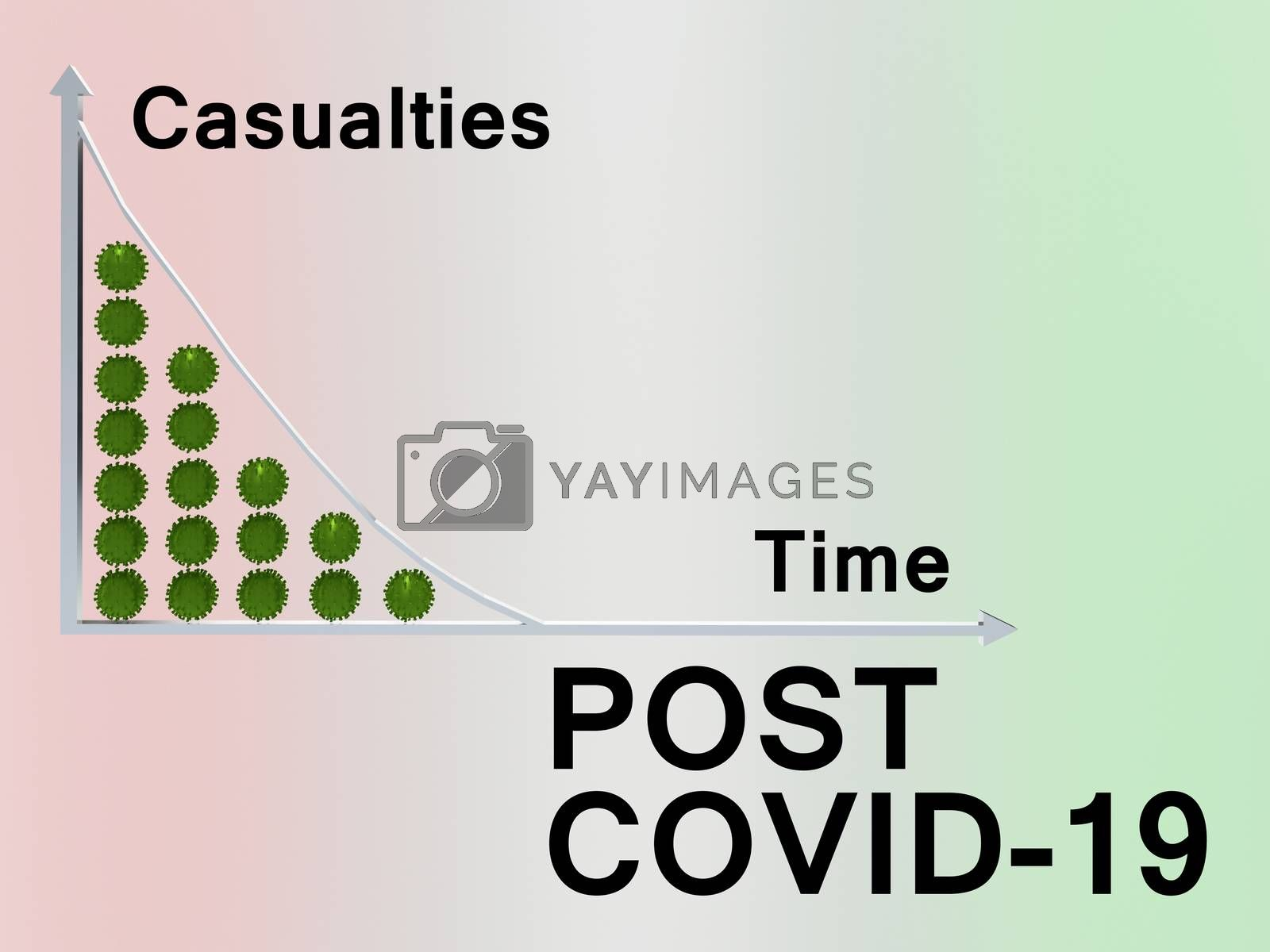 3D illustration of POST COVID-19 script over a graph of casualties reduced to zero, isolated on pale colored backgrond.