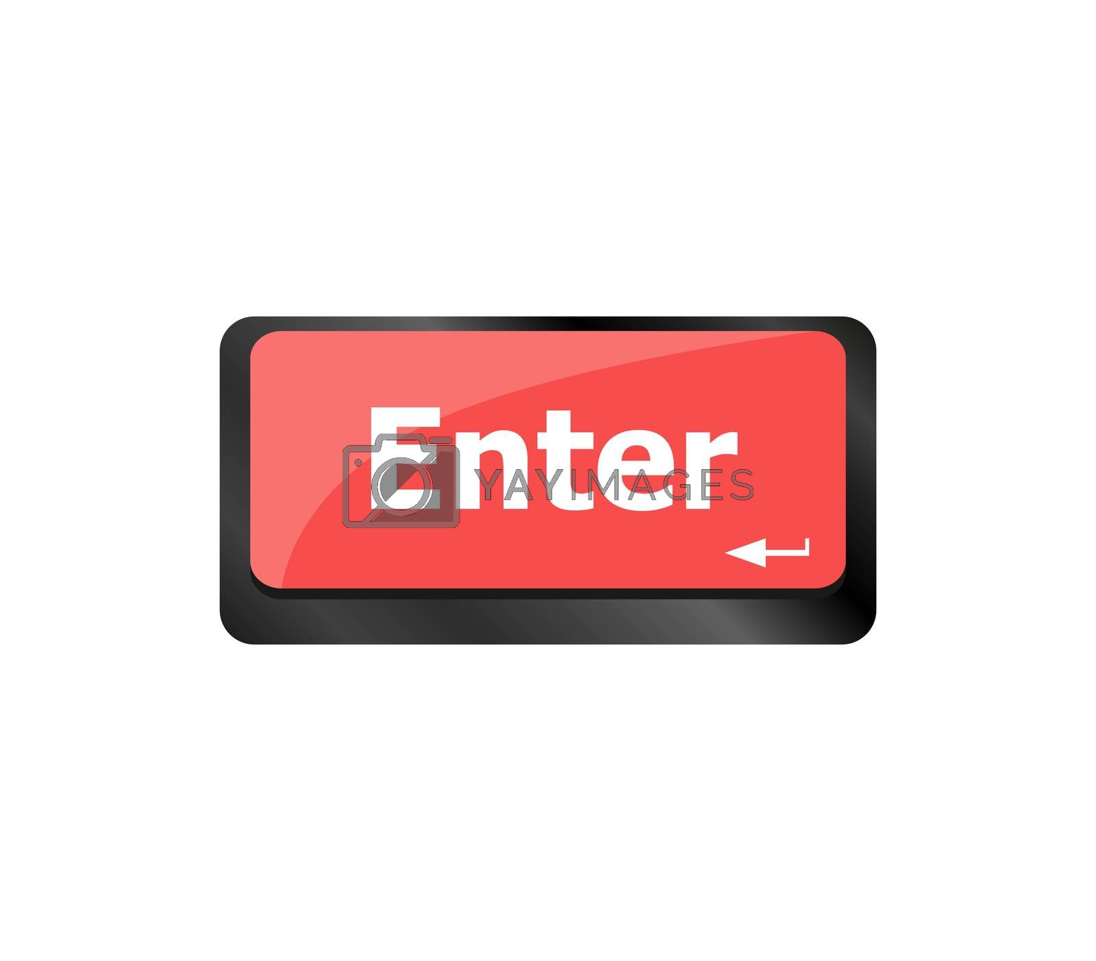 message on keyboard enter key, for online support concepts