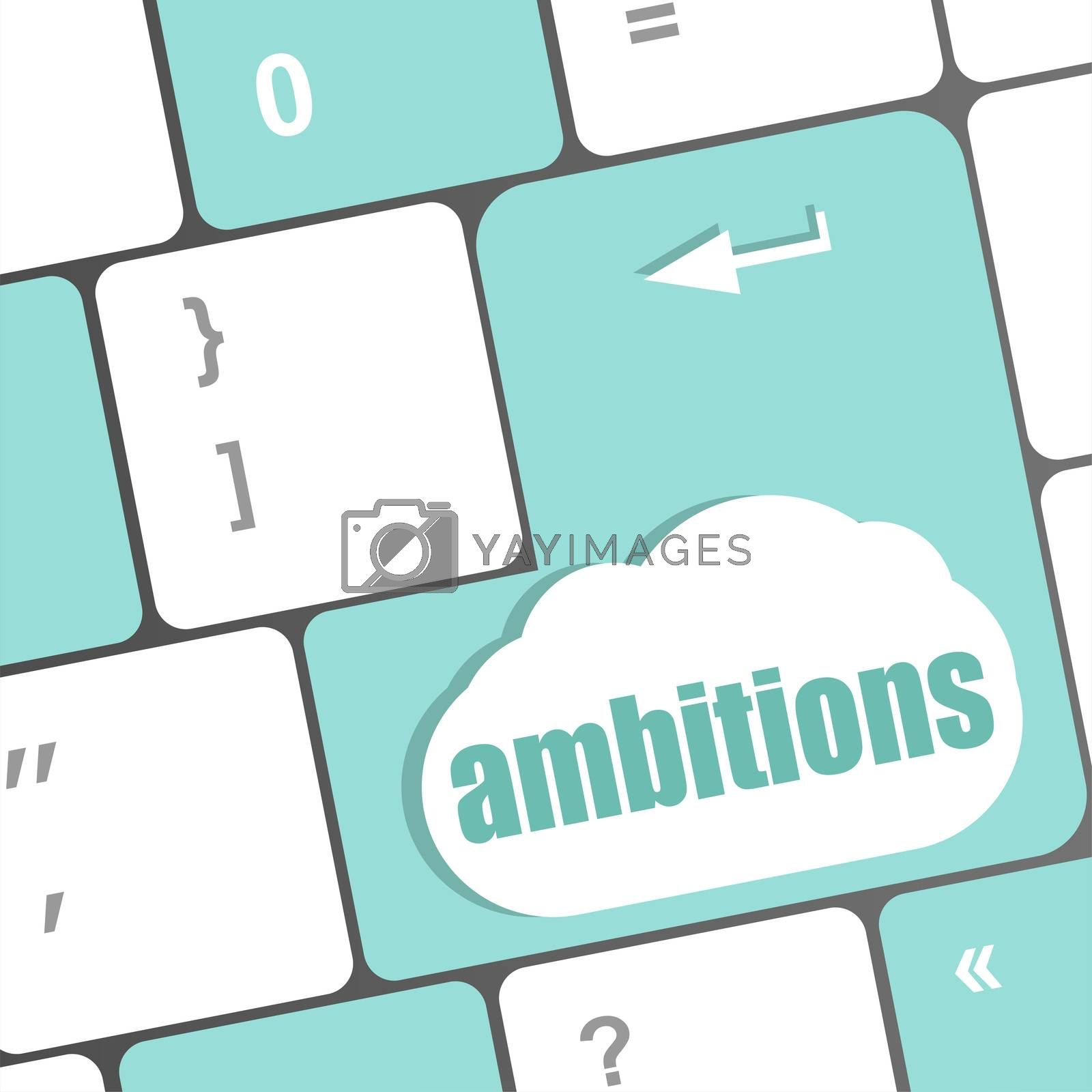computer keyboard with ambition button - business concept, keyboard keys