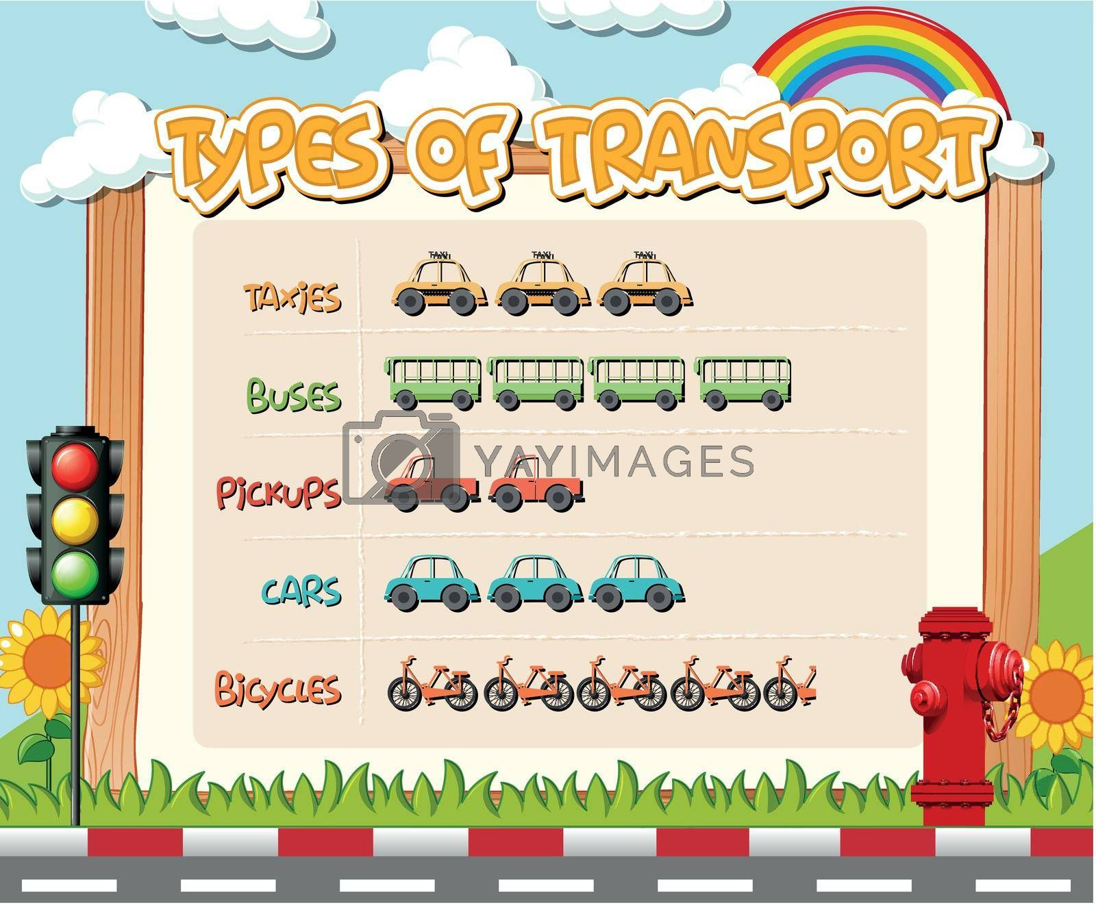 Royalty free image of Type of transportation worksheet by iimages