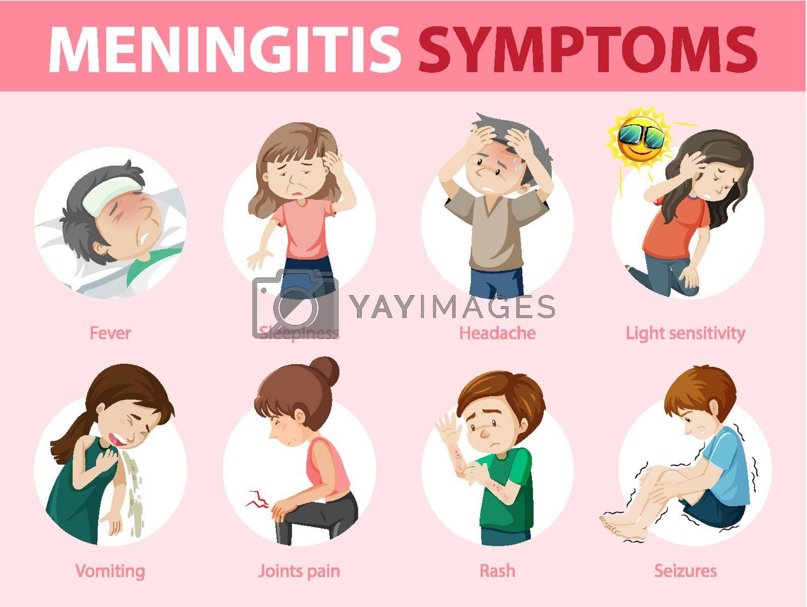 Meningitis symptoms warning sign infographic illustration