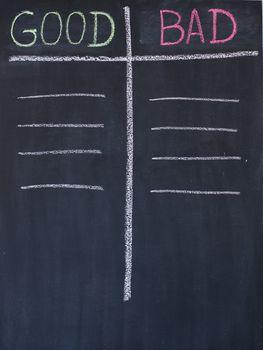 Good and bad list drawn on a blackboard