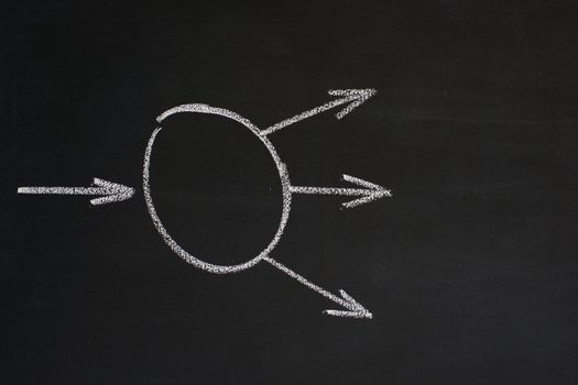 Scheme with arrows and circle, drawn on a blackboard