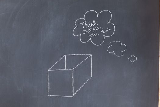 Cloud bubbles containing a message and a box drawn on a blackboa