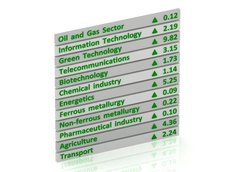 Table growth indicators of economic sectors in the stock market. 3D illustration on white background