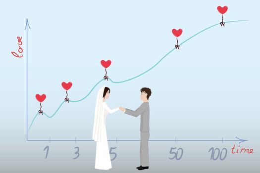 plot of the love of the duration of family life