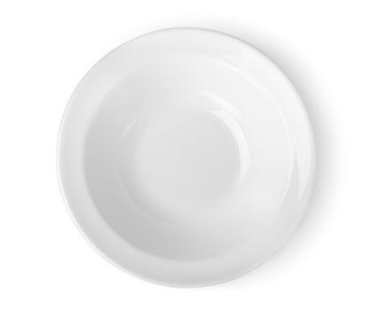 Empty plate Path