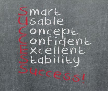 Keywords wrote on a chalk board