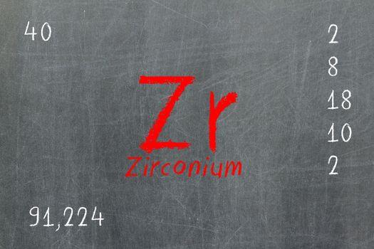 Isolated blackboard with periodic table, Zirconium