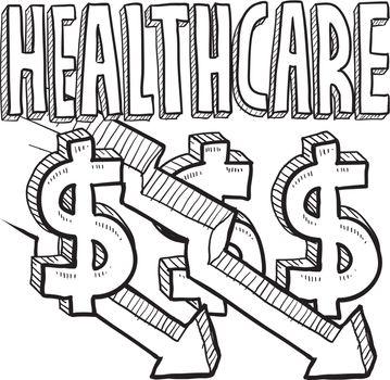 Health care costs decreasing