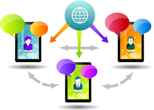 Communication and generating business through the internet