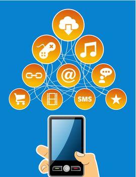 Mobility social media concept