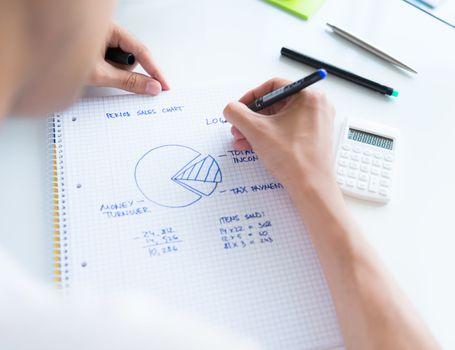 Calculating sales earnings