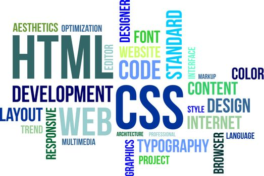 word cloud - html and css