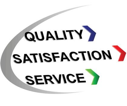 label quality,satisfaction,sevice