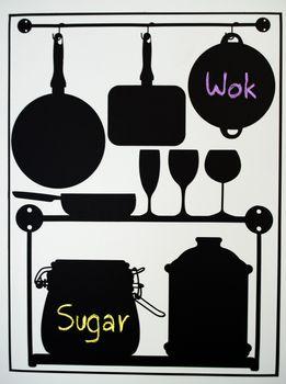 Kitchen Equipment Prompt Board