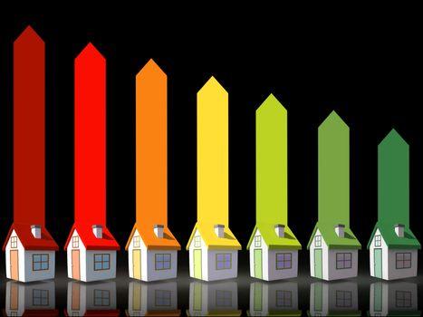 Seven 3d homes representing energy efficiency