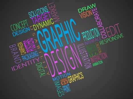Montage of graphic design terms together