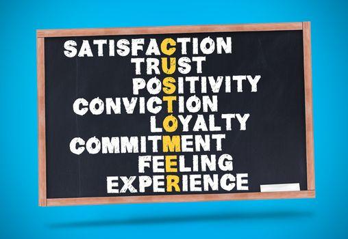 Satisfaction terms written on a chalkboard