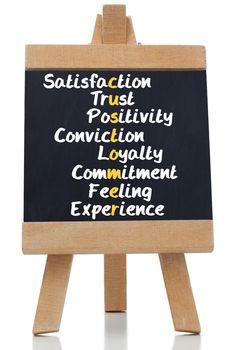 Satisfaction terms written on blackboard