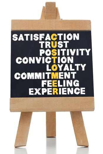 Terms about satisfaction written on chalkboard