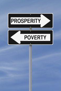 Prosperity or Poverty