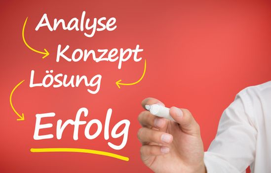 Businessmans hand writing problem analyse konzept losung and erfolg