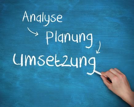 Hand writing german planning words withchalk