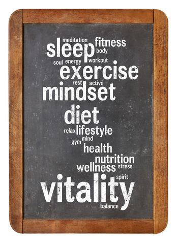 vitality  word cloud on blackboard