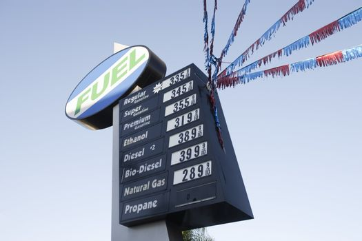 Low angle view of gas price signboard against clear sky