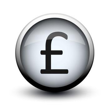 button pound 2d