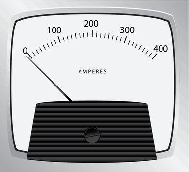 Ammeter measures current