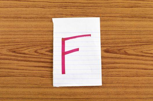 grade f