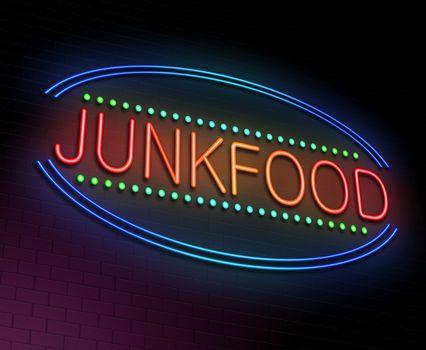 Junk food concept.