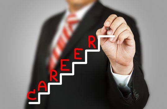 Businessman and career